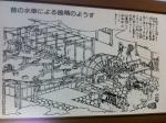 160721 (42)アルプス搗精工場_昔の水車による搗精