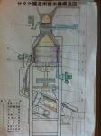 160721 (37)アルプス搗精工場_精米機構図図