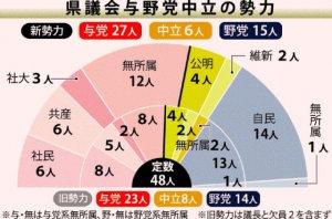 okinawakenngisenn2016.jpg