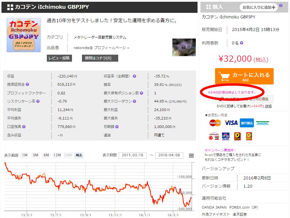 kako10_iichimoku_gbpjpy_stop.png