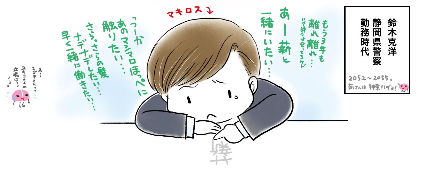 メロディ6月号の鈴木さん……をうけての静岡時代