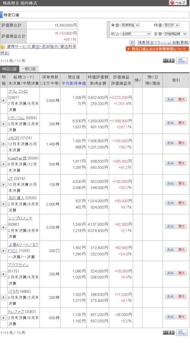 日本株1604_convert_20160503112524