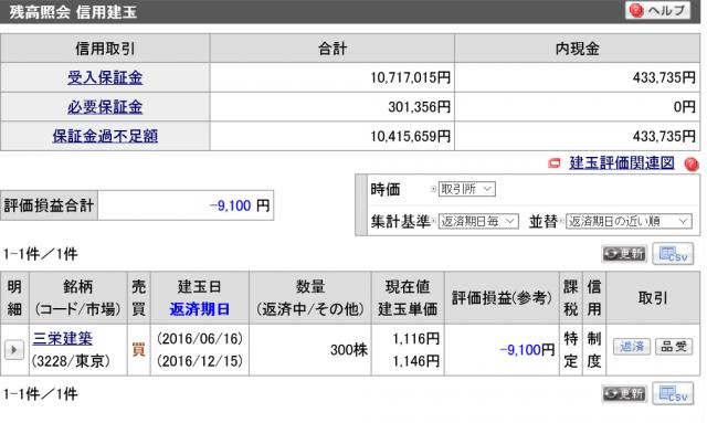 日本株信用_convert_20160704214053