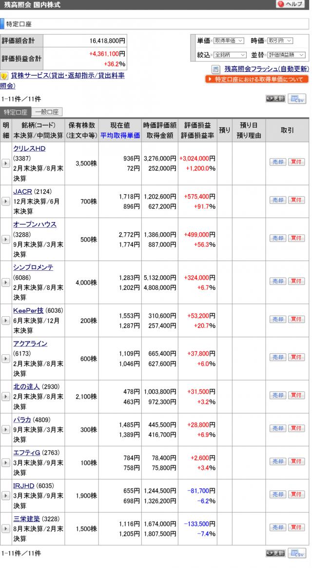 日本株1_convert_20160704214022