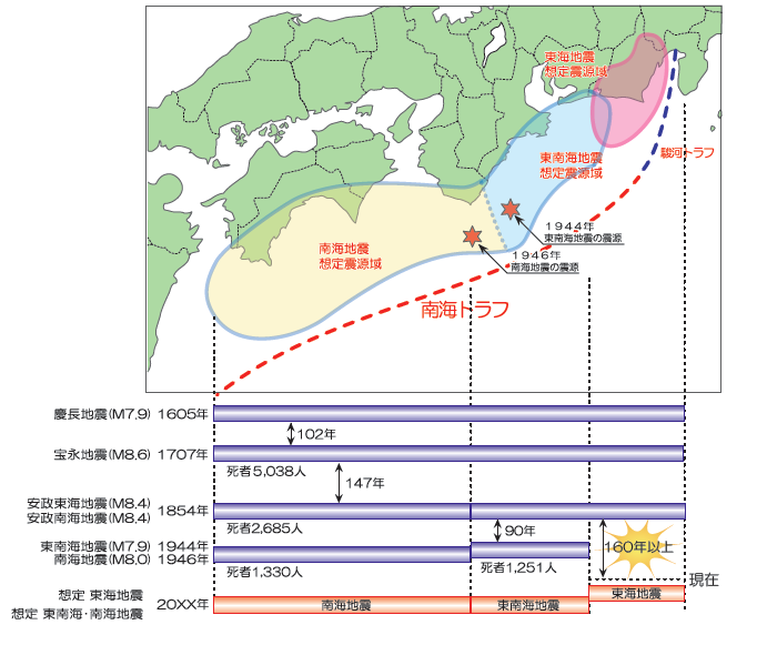 【地震予知】地震調査委「4月に発生した三重沖での地震は南海トラフ巨大地震につながる可能性」と見解を示す…熊本地震後には三重沖で群発地震も発生し、一時活発化していたことも判明