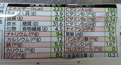 フルグラ栄養表示1