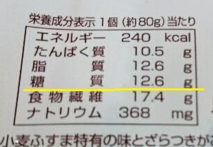 低糖質パン 成分