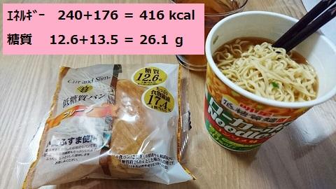 低糖質パン+ローカーボ