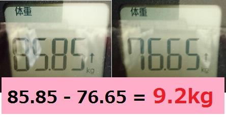 自宅で体重測定