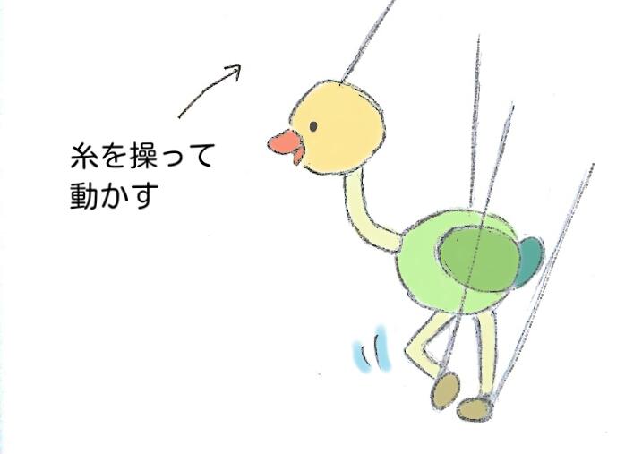 あやつり人形2