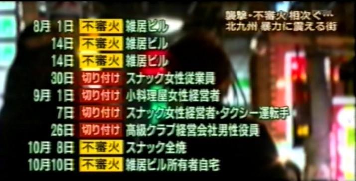 ⑦大阪市放火魔阿部和弘(あべかずひろ)を捕獲!