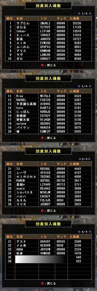 第98回入魂祭ぽから丼記録