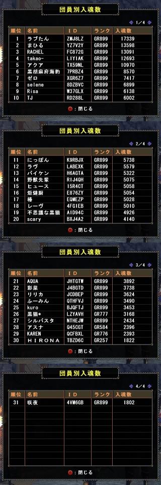第99回入魂祭ぽから丼記録