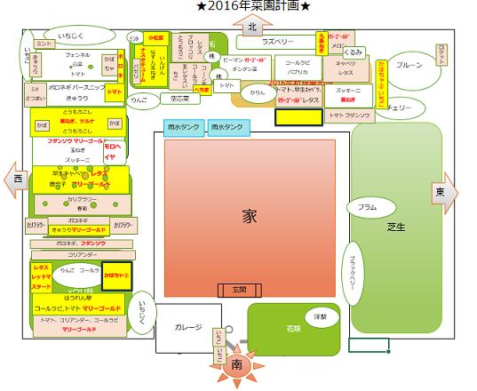 菜園計画20160701