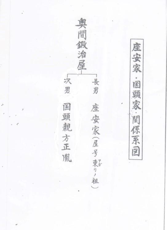 奥間鍛冶屋系図