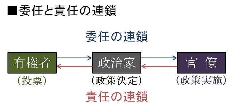 inin_sekinin_chain.jpg