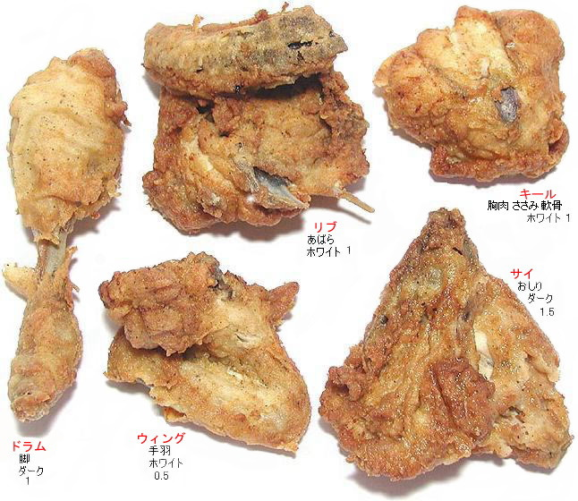 kentucky_friedchiken_parts.jpg