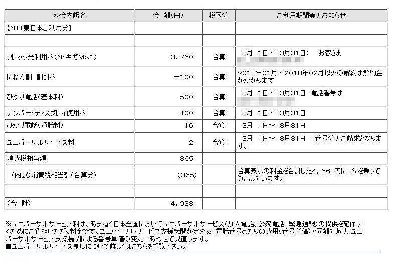 NTT料金