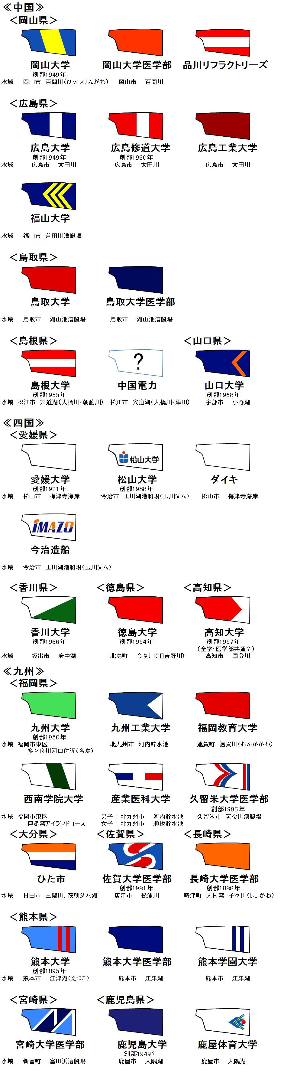 ブレードカラー一覧 中国・四国・九州 2016年4月最新