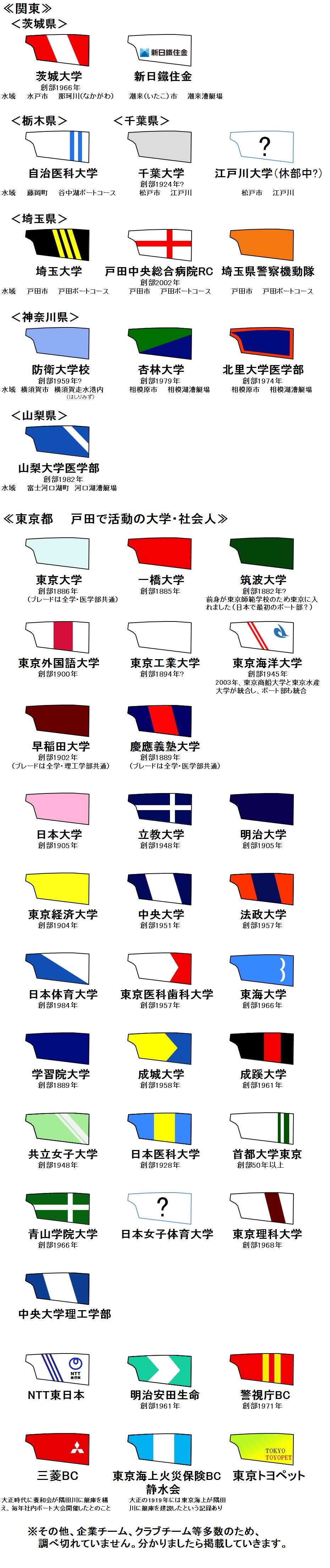 ブレードカラー一覧 関東・戸田 2016年4月最新