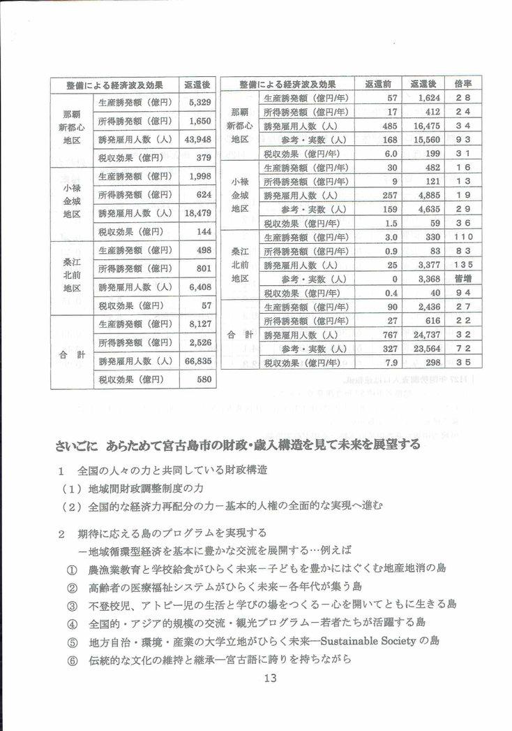 2016 0424 池上洋道氏講演レジュメ0014[1]