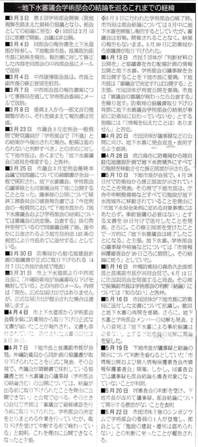 miyakomainichi2016 05253