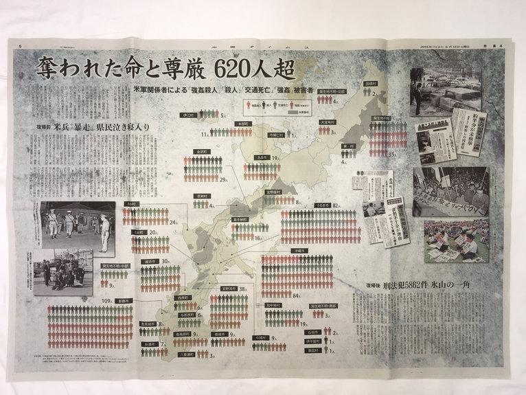 2016 0618沖縄タイムス別刷03[1]