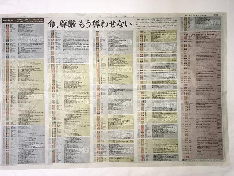 2016 0619沖縄タイムス別刷02[1]