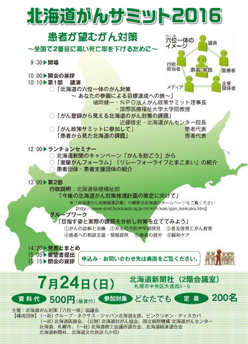 S北海道がんサミット2016-1