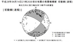 20160414 kumamoto earthquake