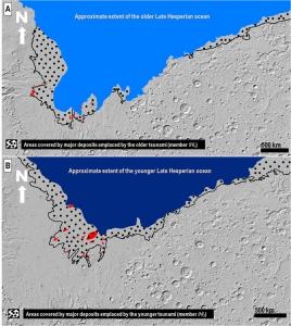 Late Hesperian Mars Tsunami