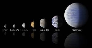 Kepler-37 planets