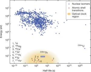 Thorium-229m.jpg
