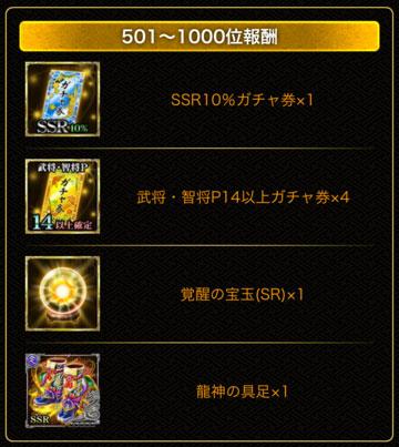 1000位まで竜神の具足