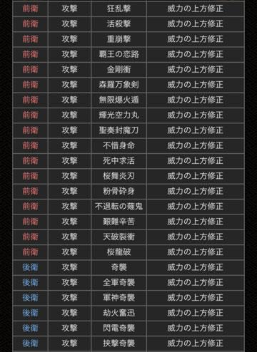 合戦におけるバランス修正2