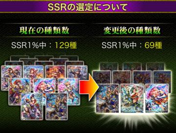 SSRの選定(課金ガチャ)