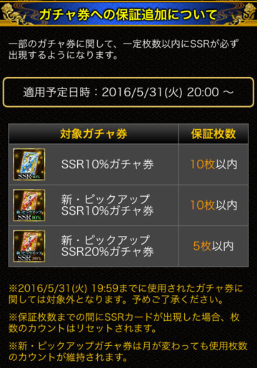 SSR10%保証