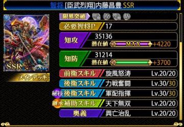 内藤力戦奮闘30