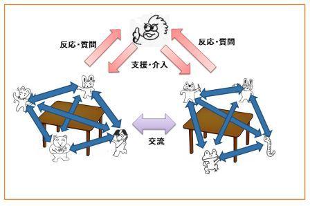 グループ関係図02LT