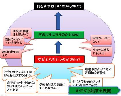 WHEN-WHY-02LT.jpg