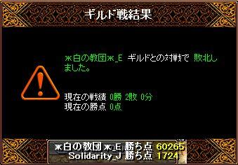 RedStone 16.04.06 結果