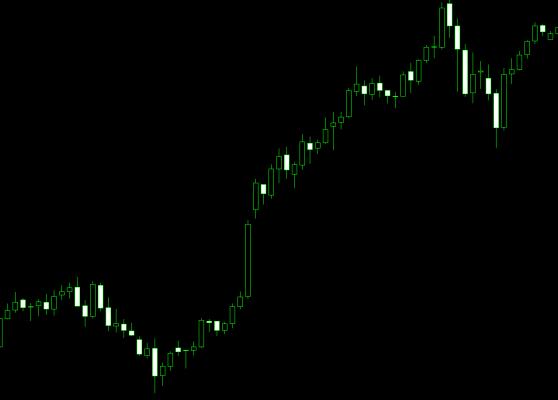 修正波の規模