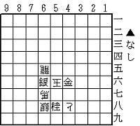門脇芳雄「ヒ」詰