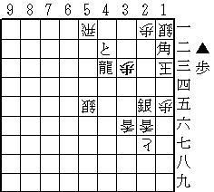 例題(則内氏)33歩合