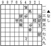 巨椋鴻之介_失敗図