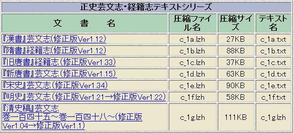 正史芸文志・経籍志テキストシリーズ