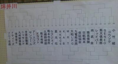 2016-04-09 10.52.07 坪井川