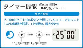 めざましイヤホン03