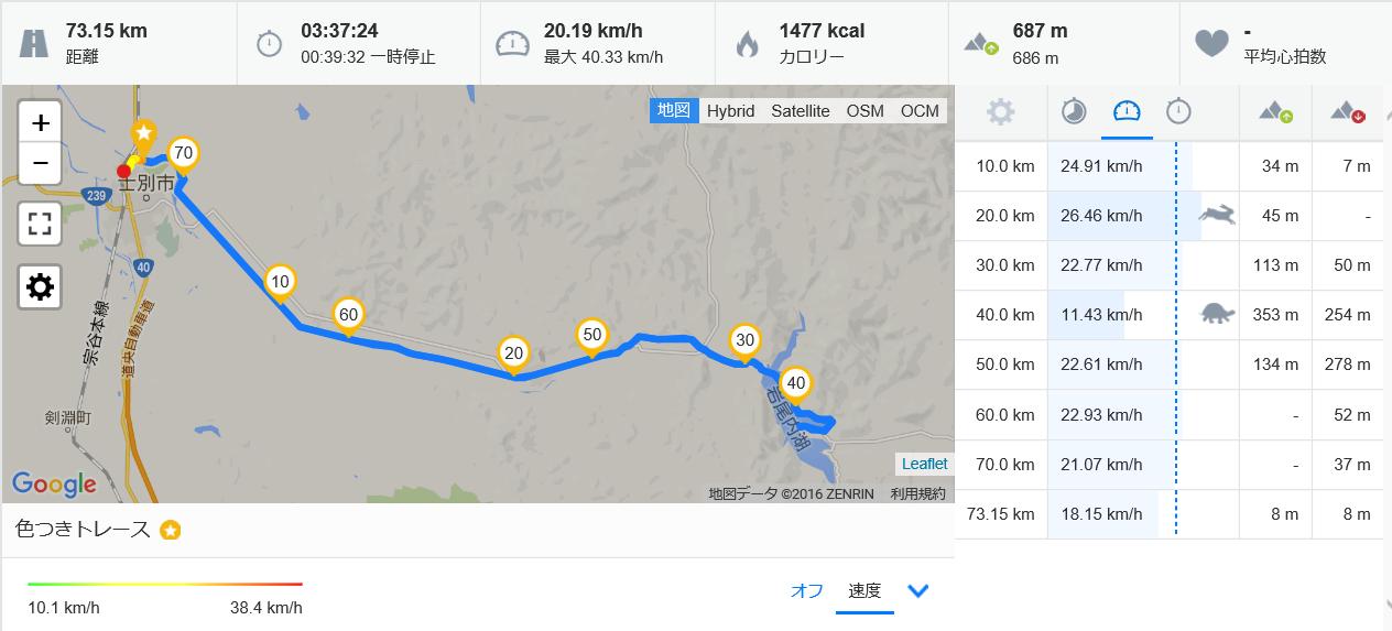 20160717岩尾内湖水祭り
