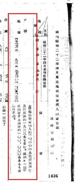 朝鮮ソ連地域残留者数1